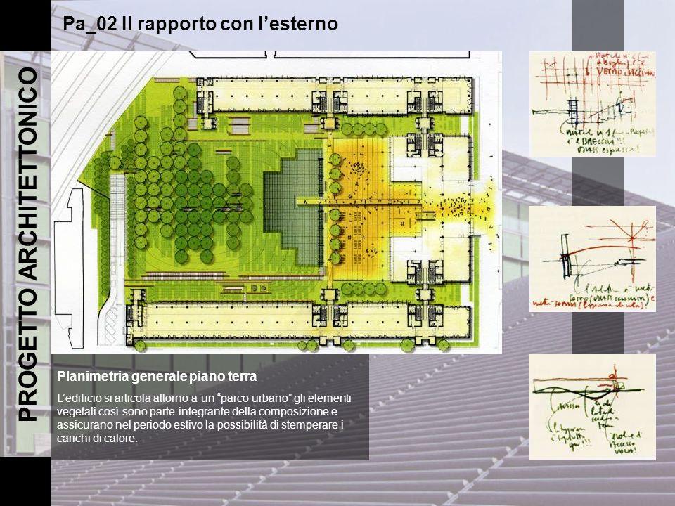 PROGETTO ARCHITETTONICO Pa_02 Il rapporto con lesterno Planimetria generale piano terra Ledificio si articola attorno a un parco urbano gli elementi v