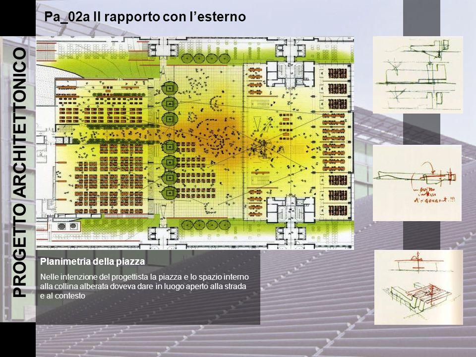 PROGETTO ARCHITETTONICO Pa_02a Il rapporto con lesterno Planimetria della piazza Nelle intenzione del progettista la piazza e lo spazio interno alla c