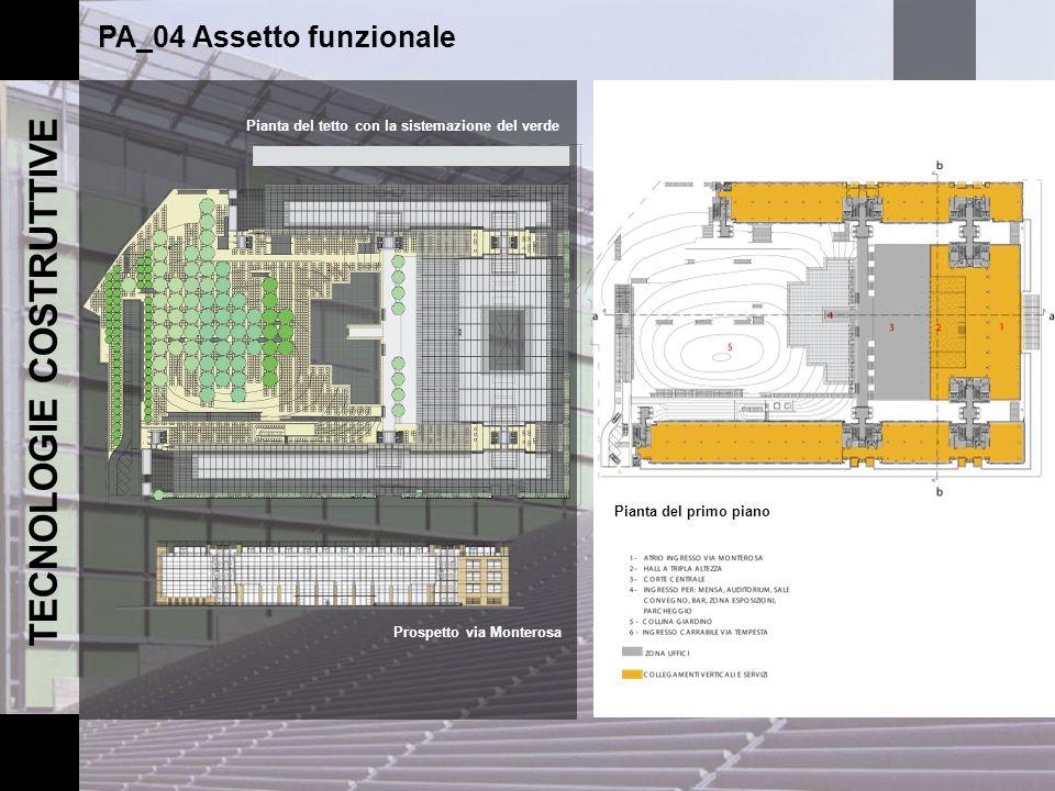 TECNOLOGIE COSTRUTTIVE PA_04 Assetto funzionale Prospetto via Monterosa Pianta del tetto con la sistemazione del verde Pianta del primo piano