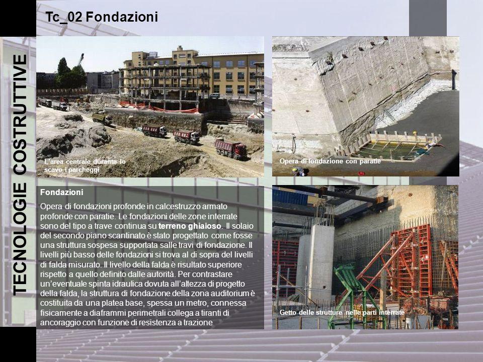Tc_02 Fondazioni TECNOLOGIE COSTRUTTIVE Fondazioni Opera di fondazioni profonde in calcestruzzo armato profonde con paratie. Le fondazioni delle zone