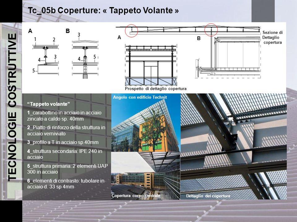 TECNOLOGIE COSTRUTTIVE Tc_05b Coperture: « Tappeto Volante » Tappeto volante 1_carabottino in acciaio in acciaio zincato a caldo sp. 40mm 2_Piatto di