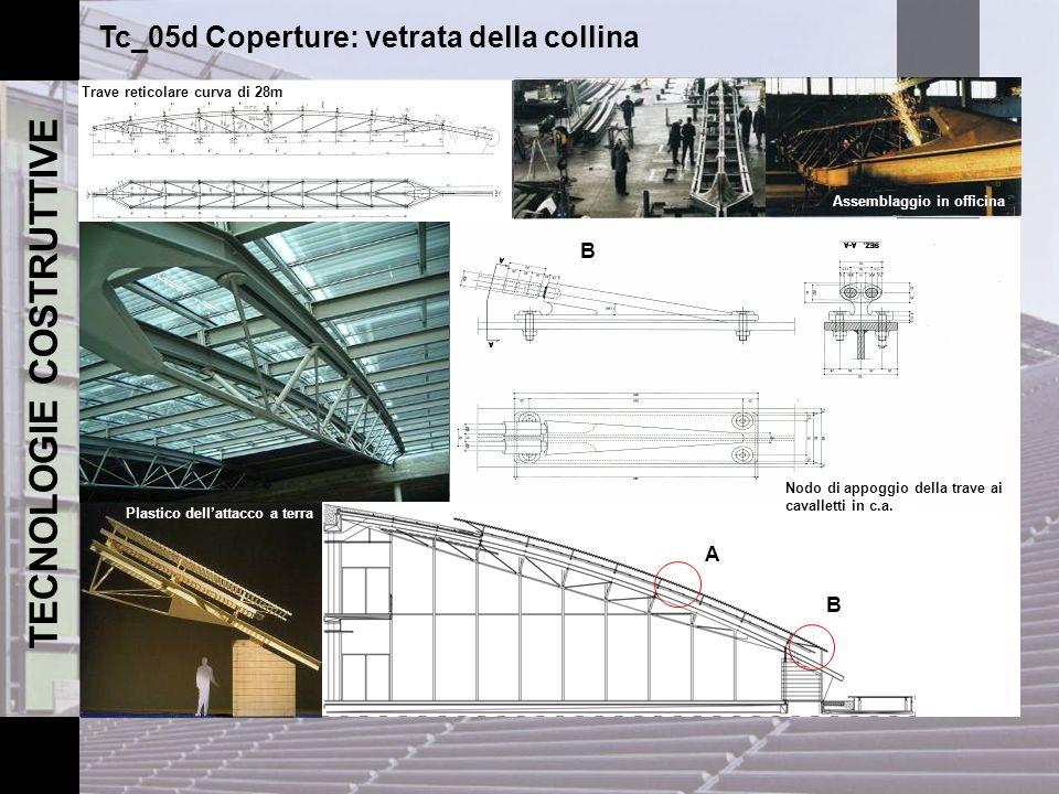 TECNOLOGIE COSTRUTTIVE Tc_05d Coperture: vetrata della collina B A B Trave reticolare curva di 28m Assemblaggio in officina Nodo di appoggio della tra