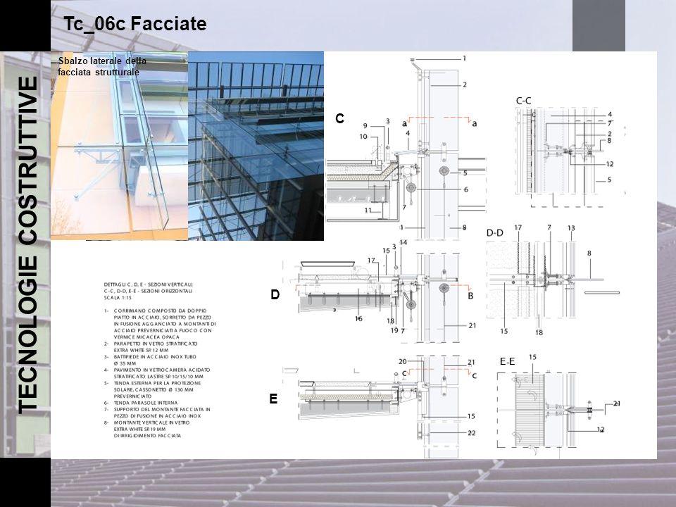 TECNOLOGIE COSTRUTTIVE Tc_06c Facciate Assemblaggio in officina E-E C D E Sbalzo laterale della facciata strutturale