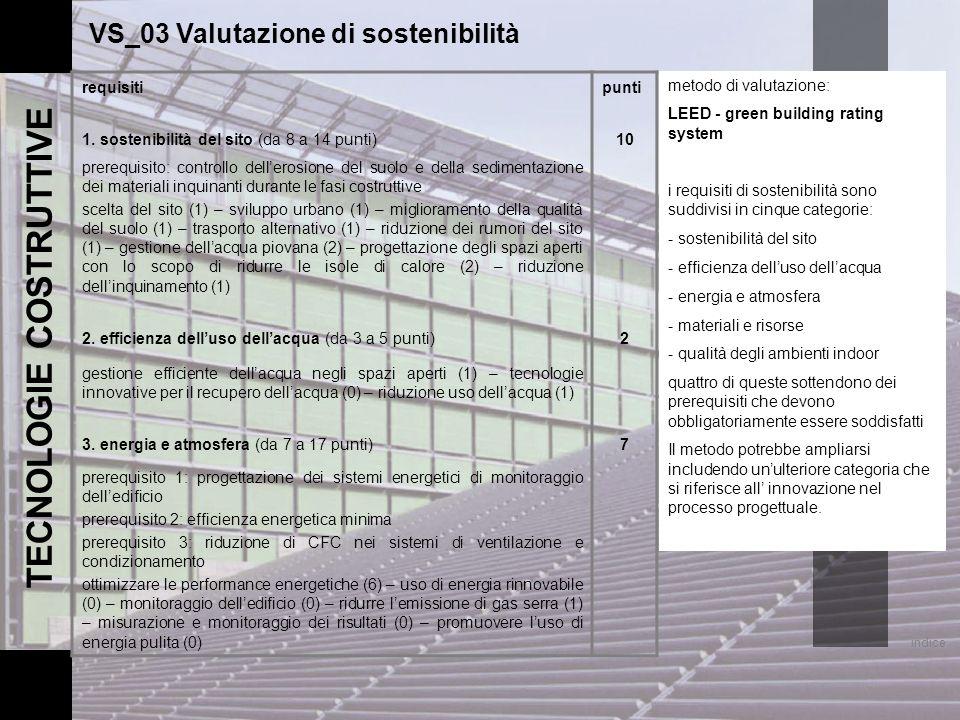 indice TECNOLOGIE COSTRUTTIVE VS_03 Valutazione di sostenibilità requisitipunti 1. sostenibilità del sito (da 8 a 14 punti)10 prerequisito: controllo