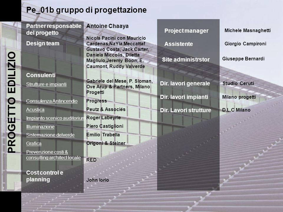 PROGETTO EDILIZIO Pe_01b gruppo di progettazione Partner responsabile del progetto Design team Consulenti Strutture e impianti Consulenza Antincendio