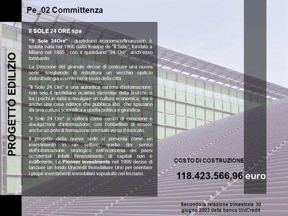 PROGETTO EDILIZIO Il SOLE 24 ORE spa Il Sole 24Ore, quotidiano economico/finanziario, è testata nata nel 1966 dalla fusione de Il Sole, fondato a Mila