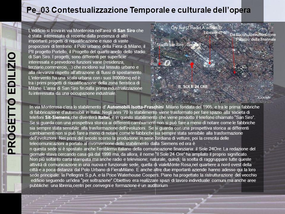 Pe_03 Contestualizzazione Temporale e culturale dellopera PROGETTO EDILIZIO Ledificio si trova in via Monterosa nellarea di San Siro che è stata inter
