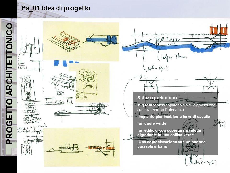 PROGETTO ARCHITETTONICO Pa_01 Idea di progetto Foto notturna Italtel-siemens, via Mnterosa Schizzi preliminari In questi schizzi appaiono già gli elem