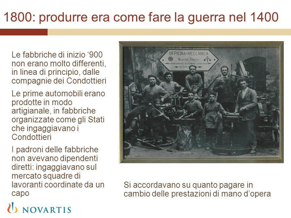 1800: produrre era come fare la guerra nel 1400 Le fabbriche di inizio 900 non erano molto differenti, in linea di principio, dalle compagnie dei Cond