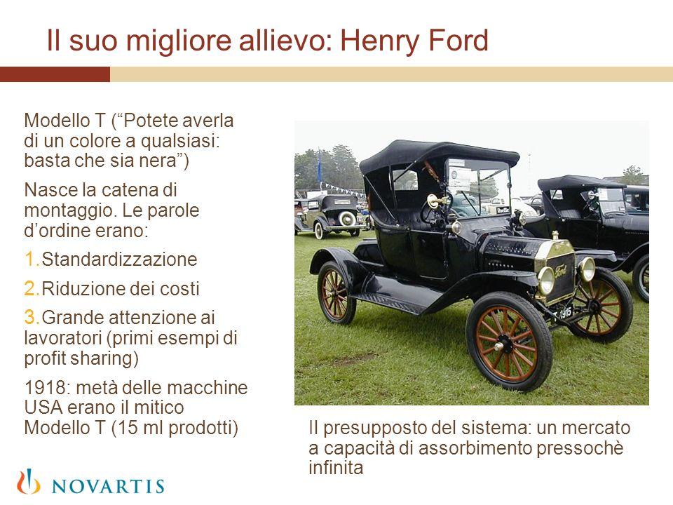 Il suo migliore allievo: Henry Ford Modello T (Potete averla di un colore a qualsiasi: basta che sia nera) Nasce la catena di montaggio. Le parole dor