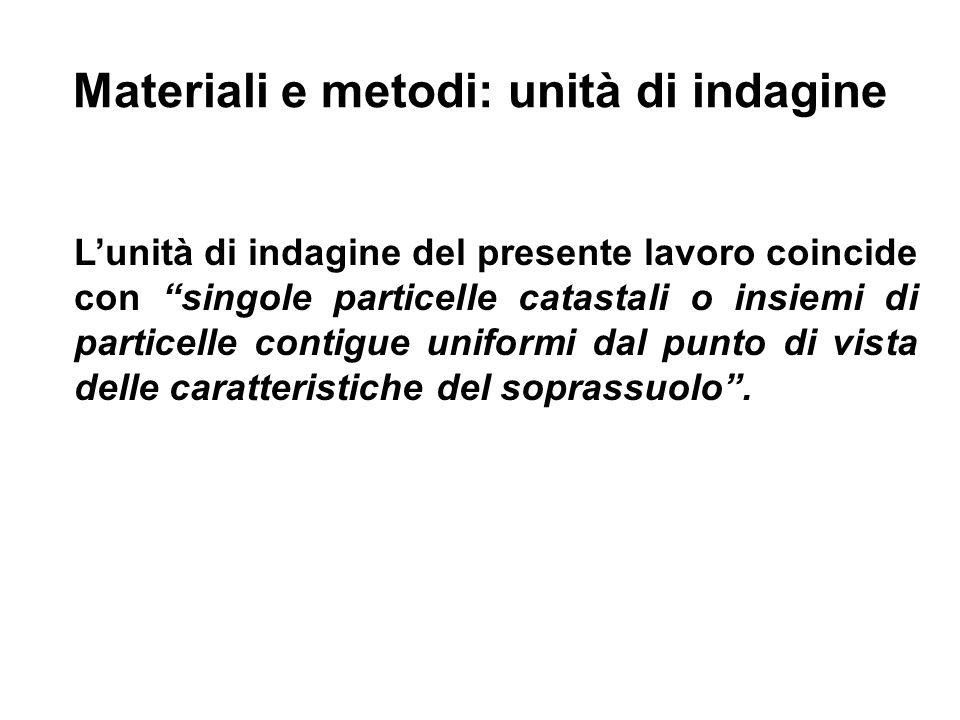 Materiali e metodi: unità di indagine Lunità di indagine del presente lavoro coincide con singole particelle catastali o insiemi di particelle contigu