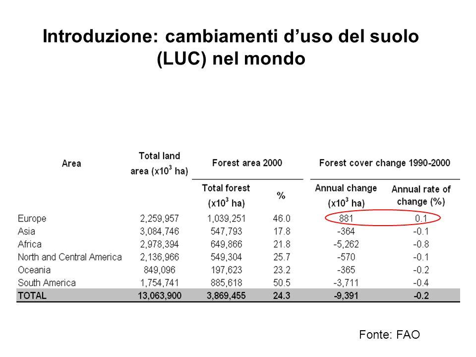 Introduzione: cambiamenti duso del suolo (LUC) nel mondo Fonte: FAO