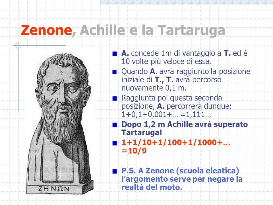 Zenone, Achille e la Tartaruga A. concede 1m di vantaggio a T. ed è 10 volte più veloce di essa. Quando A. avrà raggiunto la posizione iniziale di T.,