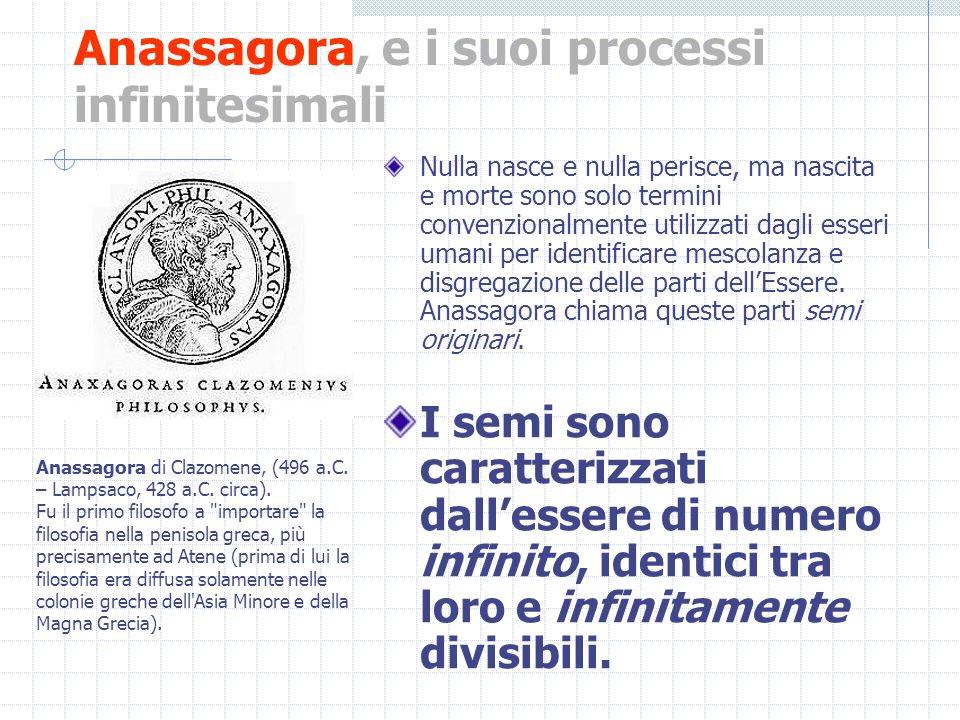 Anassagora, e i suoi processi infinitesimali Nulla nasce e nulla perisce, ma nascita e morte sono solo termini convenzionalmente utilizzati dagli esse