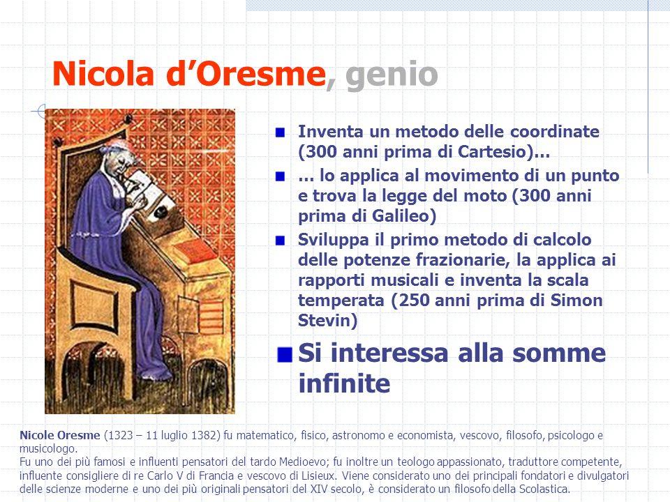Nicola dOresme, genio Inventa un metodo delle coordinate (300 anni prima di Cartesio)… … lo applica al movimento di un punto e trova la legge del moto