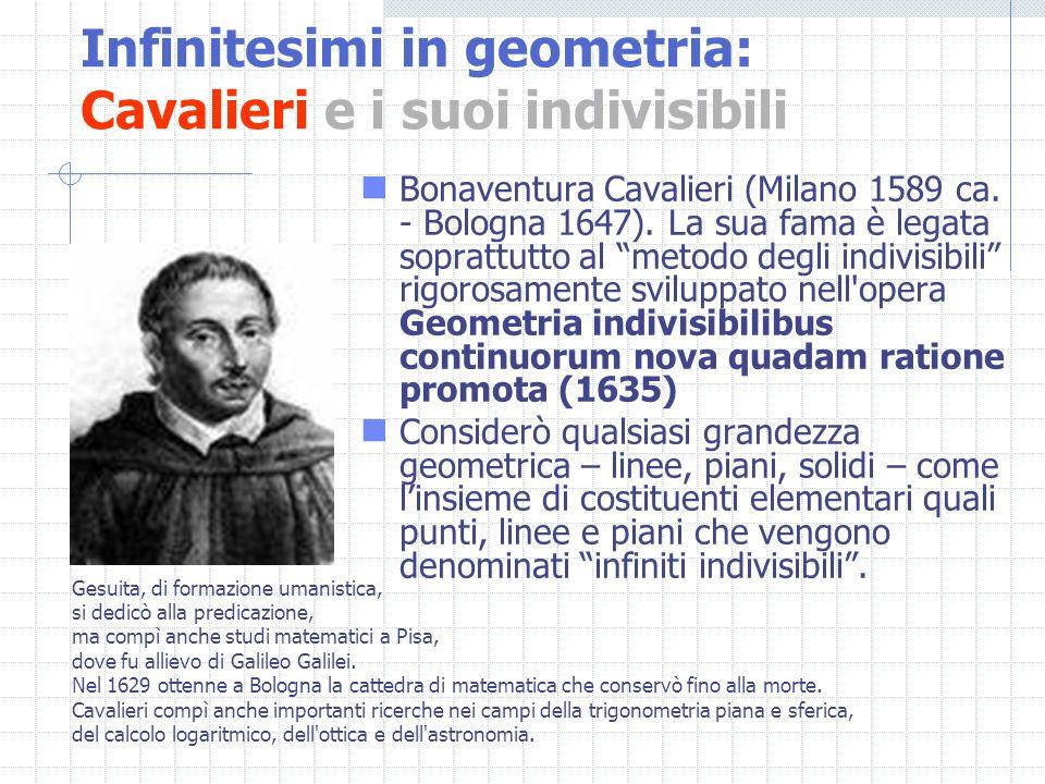 Bonaventura Cavalieri (Milano 1589 ca. - Bologna 1647). La sua fama è legata soprattutto al metodo degli indivisibili rigorosamente sviluppato nell'op