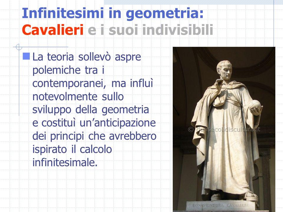 La teoria sollevò aspre polemiche tra i contemporanei, ma influì notevolmente sullo sviluppo della geometria e costituì unanticipazione dei principi c