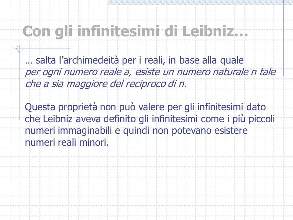 Con gli infinitesimi di Leibniz… … salta larchimedeità per i reali, in base alla quale per ogni numero reale a, esiste un numero naturale n tale che a