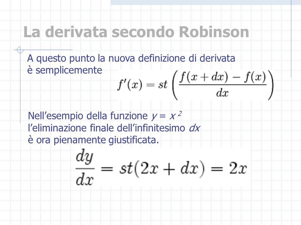 La derivata secondo Robinson A questo punto la nuova definizione di derivata è semplicemente Nellesempio della funzione y = x 2 leliminazione finale d