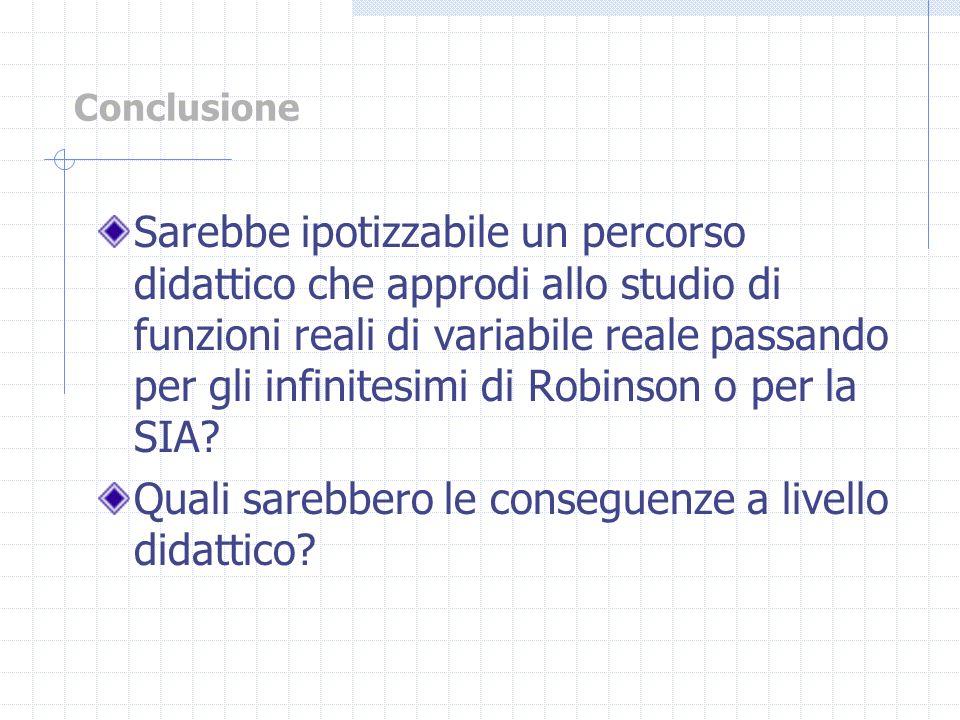 Conclusione Sarebbe ipotizzabile un percorso didattico che approdi allo studio di funzioni reali di variabile reale passando per gli infinitesimi di R