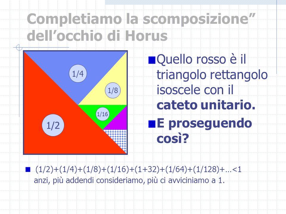 Completiamo la scomposizione dellocchio di Horus Quello rosso è il triangolo rettangolo isoscele con il cateto unitario. E proseguendo così? (1/2)+(1/