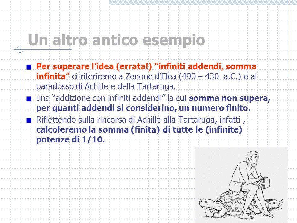 Un altro antico esempio Per superare lidea (errata!) infiniti addendi, somma infinita ci riferiremo a Zenone dElea (490 – 430 a.C.) e al paradosso di