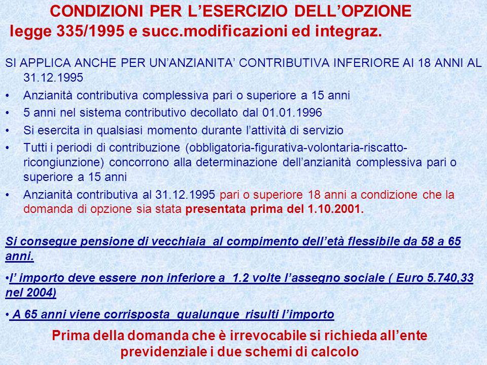 CONDIZIONI PER LESERCIZIO DELLOPZIONE legge 335/1995 e succ.modificazioni ed integraz. SI APPLICA ANCHE PER UNANZIANITA CONTRIBUTIVA INFERIORE AI 18 A