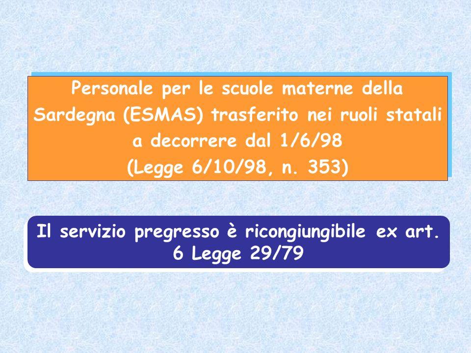 Personale per le scuole materne della Sardegna (ESMAS) trasferito nei ruoli statali a decorrere dal 1/6/98 (Legge 6/10/98, n. 353) Personale per le sc