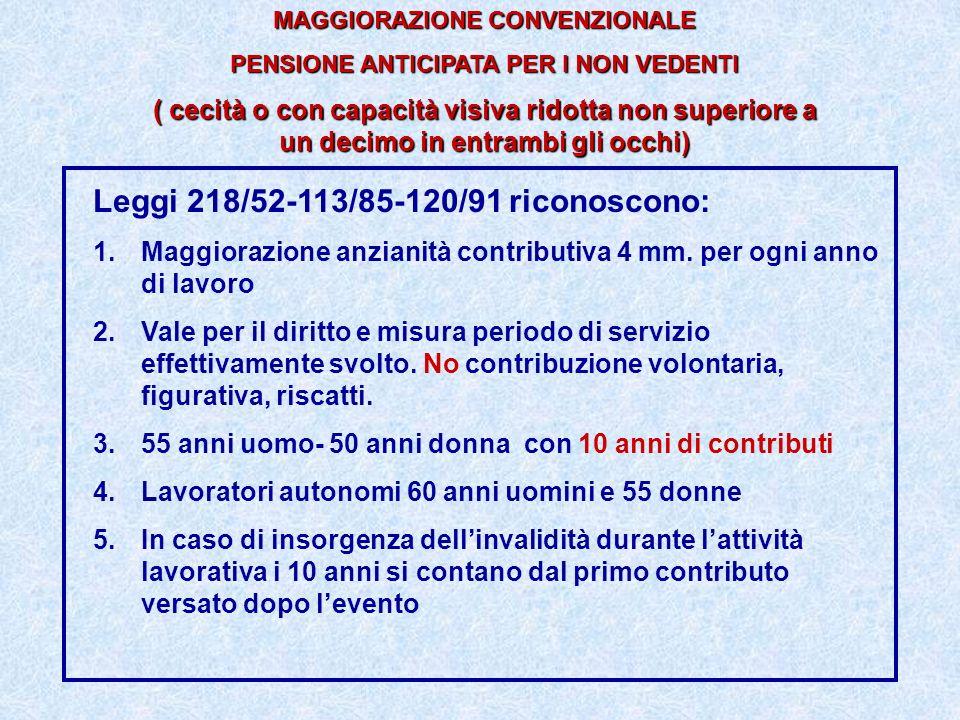 MAGGIORAZIONE CONVENZIONALE PENSIONE ANTICIPATA PER I NON VEDENTI ( cecità o con capacità visiva ridotta non superiore a un decimo in entrambi gli occ