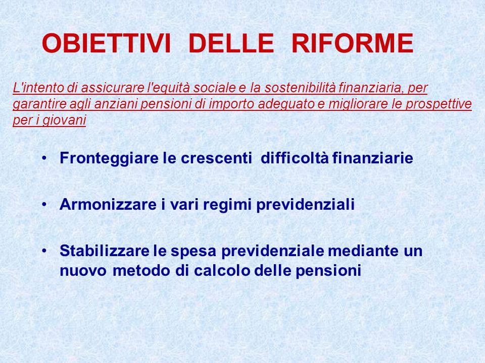 OBIETTIVI DELLE RIFORME Fronteggiare le crescenti difficoltà finanziarie Armonizzare i vari regimi previdenziali Stabilizzare le spesa previdenziale m
