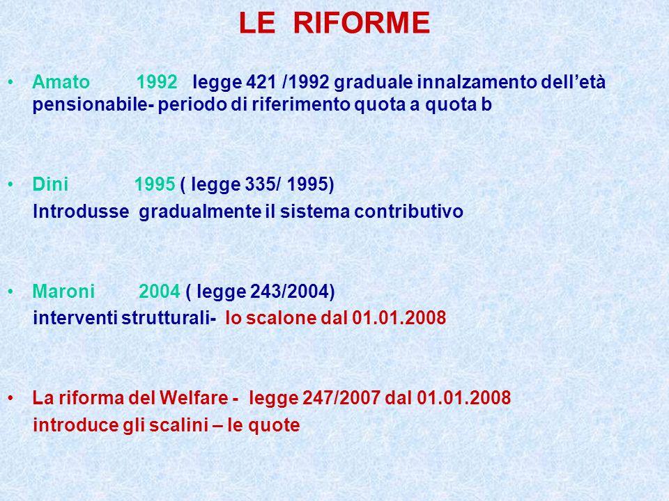 LE RIFORME Amato 1992 legge 421 /1992 graduale innalzamento delletà pensionabile- periodo di riferimento quota a quota b Dini 1995 ( legge 335/ 1995)