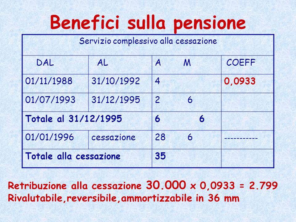 Benefici sulla pensione Servizio complessivo alla cessazione DAL ALA M COEFF 01/11/198831/10/199240,0933 01/07/199331/12/19952 6 Totale al 31/12/19956
