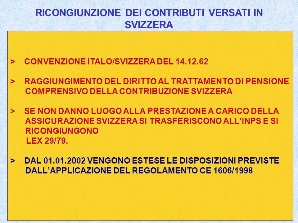 > CONVENZIONE ITALO/SVIZZERA DEL 14.12.62 > RAGGIUNGIMENTO DEL DIRITTO AL TRATTAMENTO DI PENSIONE COMPRENSIVO DELLA CONTRIBUZIONE SVIZZERA > SE NON DA