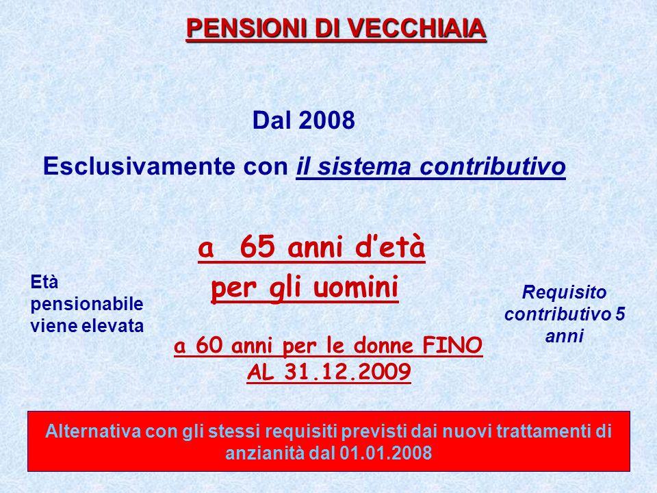 a 65 anni detà per gli uomini PENSIONI DI VECCHIAIA PENSIONI DI VECCHIAIA Dal 2008 Esclusivamente con il sistema contributivo a 60 anni per le donne F