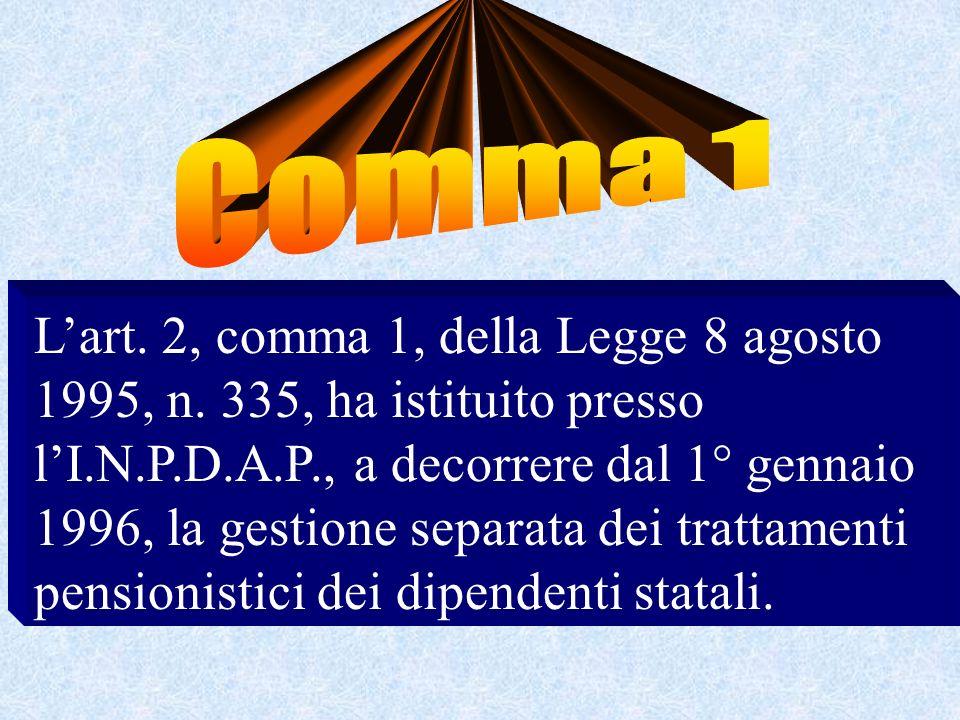 Lart. 2, comma 1, della Legge 8 agosto 1995, n. 335, ha istituito presso lI.N.P.D.A.P., a decorrere dal 1° gennaio 1996, la gestione separata dei trat