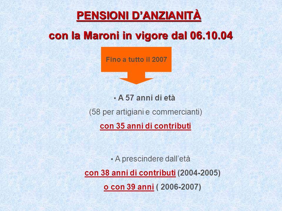PENSIONI DANZIANITÀ con la Maroni in vigore dal 06.10.04 Fino a tutto il 2007 A 57 anni di età (58 per artigiani e commercianti) con 35 anni di contri