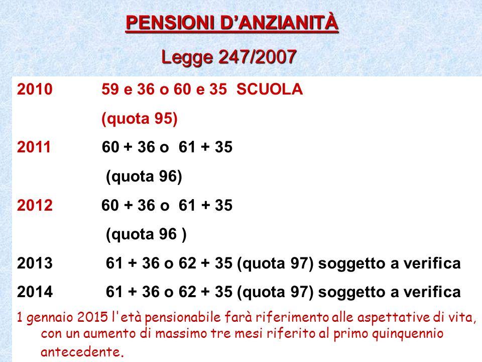 PENSIONI DANZIANITÀ PENSIONI DANZIANITÀ Legge 247/2007 Legge 247/2007 2010 59 e 36 o 60 e 35 SCUOLA (quota 95) 2011 60 + 36 o 61 + 35 (quota 96) 2012