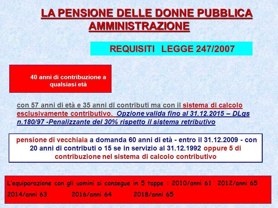 LA PENSIONE DELLE DONNE PUBBLICA AMMINISTRAZIONE LA PENSIONE DELLE DONNE PUBBLICA AMMINISTRAZIONE con 57 anni di età e 35 anni di contributi ma con il