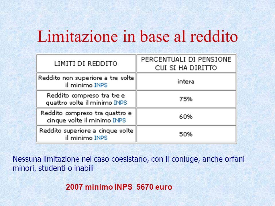 Limitazione in base al reddito Nessuna limitazione nel caso coesistano, con il coniuge, anche orfani minori, studenti o inabili 2007 minimo INPS 5670