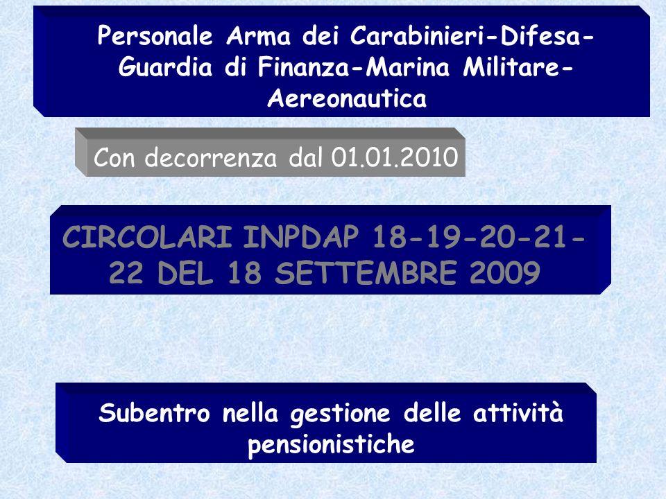 CIRCOLARI INPDAP 18-19-20-21- 22 DEL 18 SETTEMBRE 2009 Personale Arma dei Carabinieri-Difesa- Guardia di Finanza-Marina Militare- Aereonautica Subentr