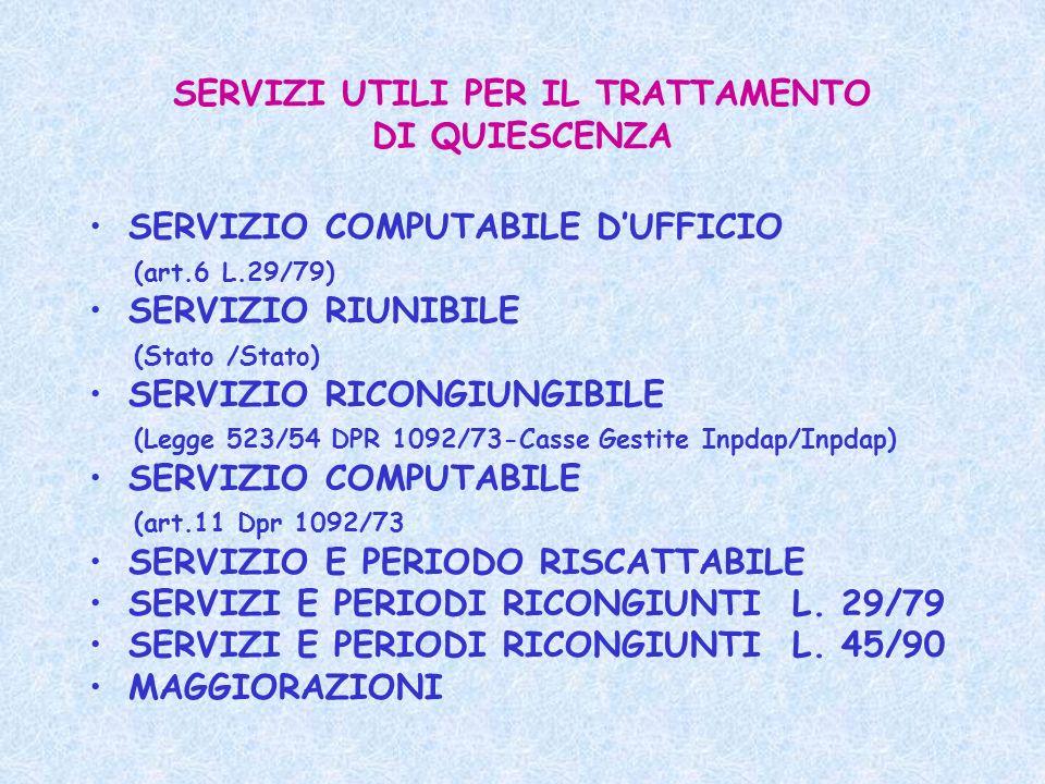 SERVIZI UTILI PER IL TRATTAMENTO DI QUIESCENZA SERVIZIO COMPUTABILE DUFFICIO (art.6 L.29/79) SERVIZIO RIUNIBILE (Stato /Stato) SERVIZIO RICONGIUNGIBIL