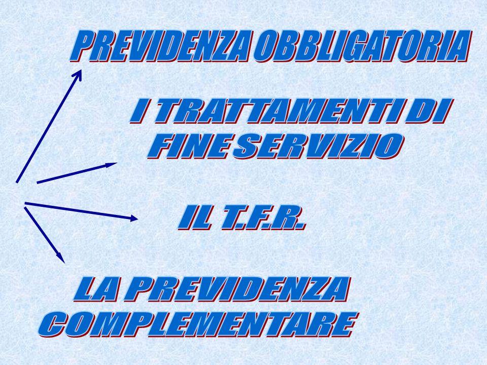 MATERNITA E PATERNITA ACCREDITO FIGURATIVO Riferimenti legislativi - testo unico,approvato dal D.lgs.