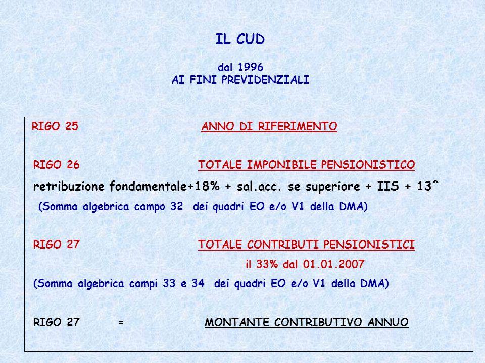 IL CUD dal 1996 AI FINI PREVIDENZIALI RIGO 25 ANNO DI RIFERIMENTO RIGO 26 TOTALE IMPONIBILE PENSIONISTICO retribuzione fondamentale+18% + sal.acc. se