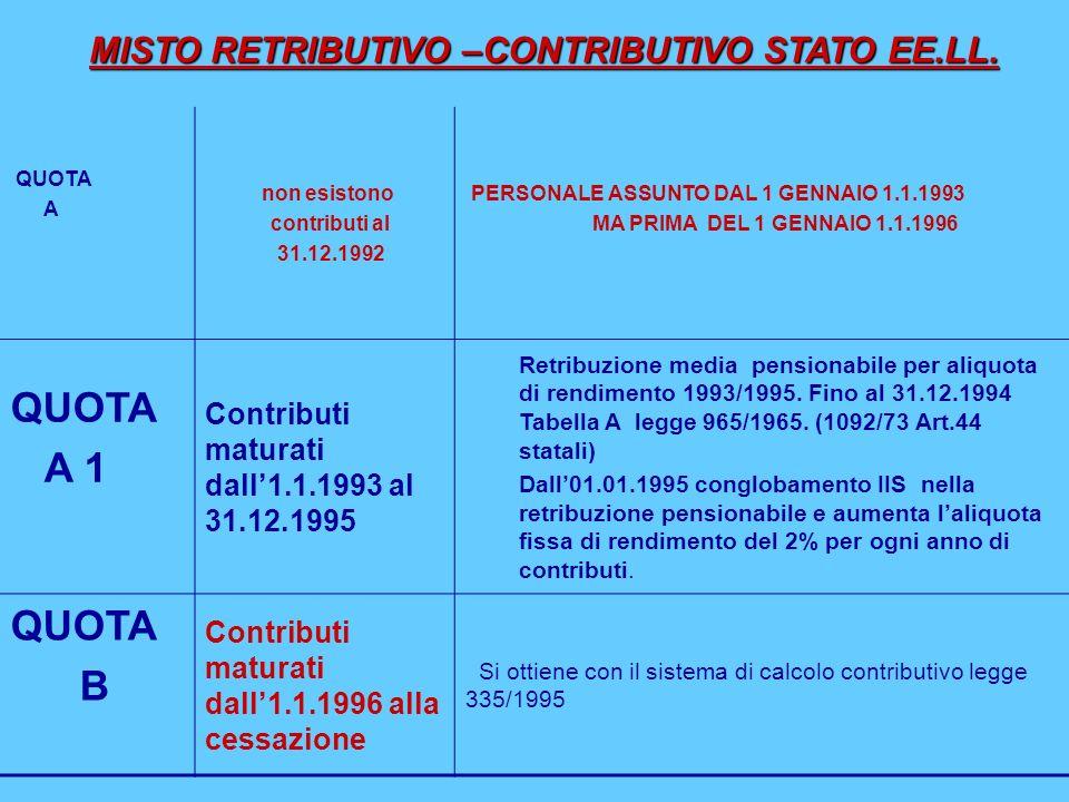 QUOTA A non esistono contributi al 31.12.1992 PERSONALE ASSUNTO DAL 1 GENNAIO 1.1.1993 MA PRIMA DEL 1 GENNAIO 1.1.1996 QUOTA A 1 Contributi maturati d
