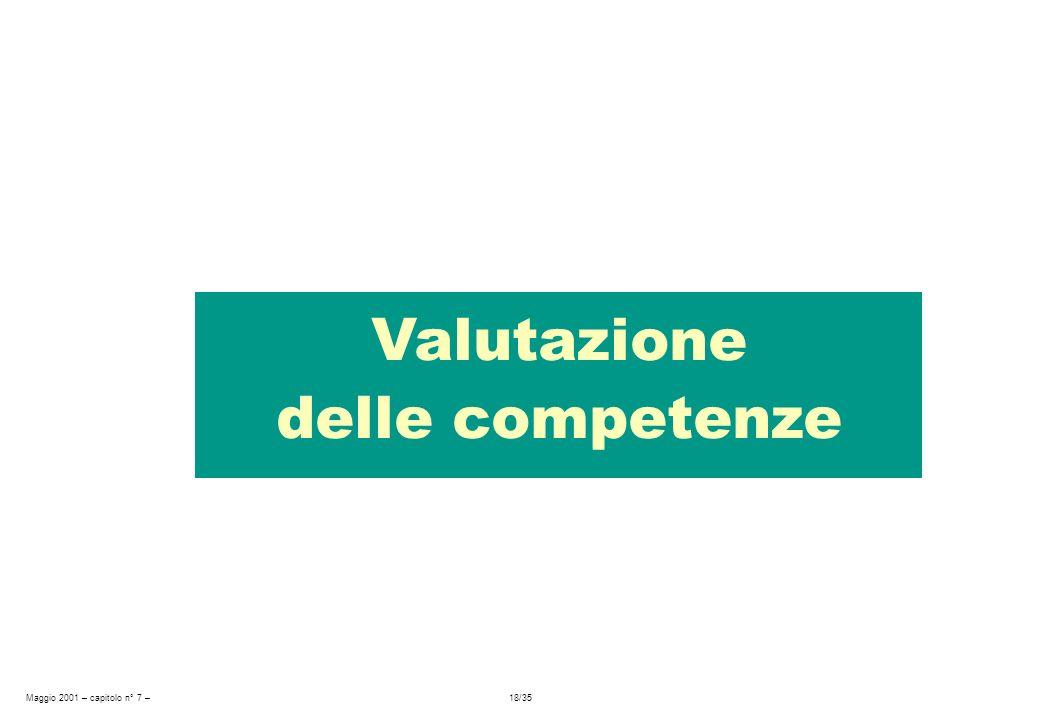 Maggio 2001 – capitolo n° 7 – 18/35 Valutazione delle competenze
