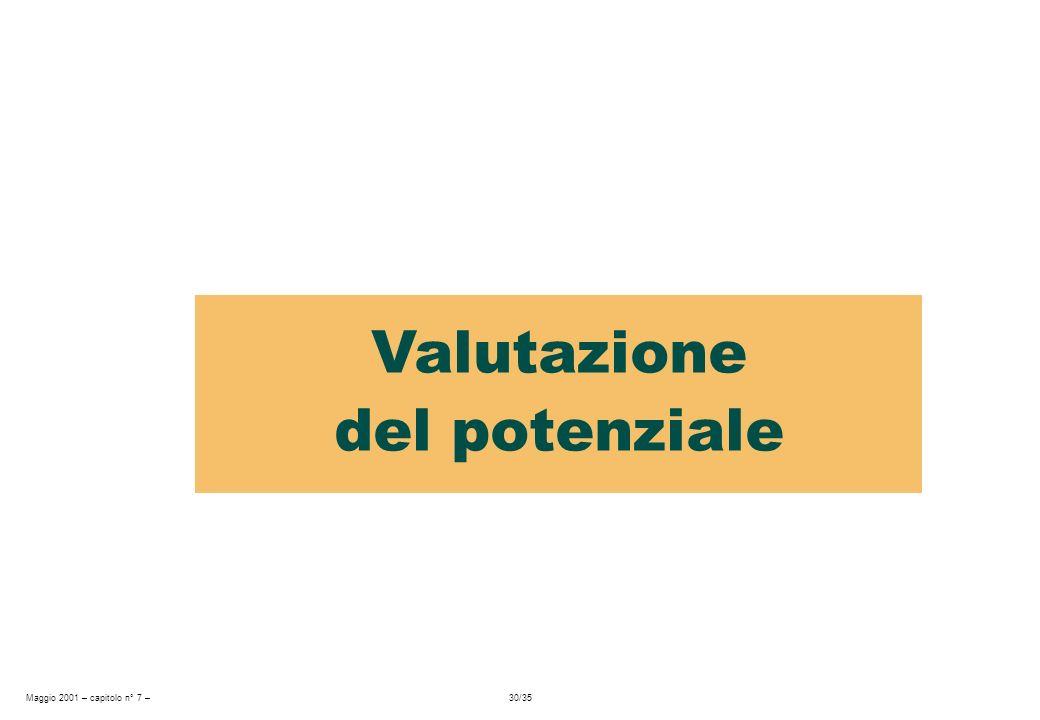 Maggio 2001 – capitolo n° 7 – 30/35 Valutazione del potenziale