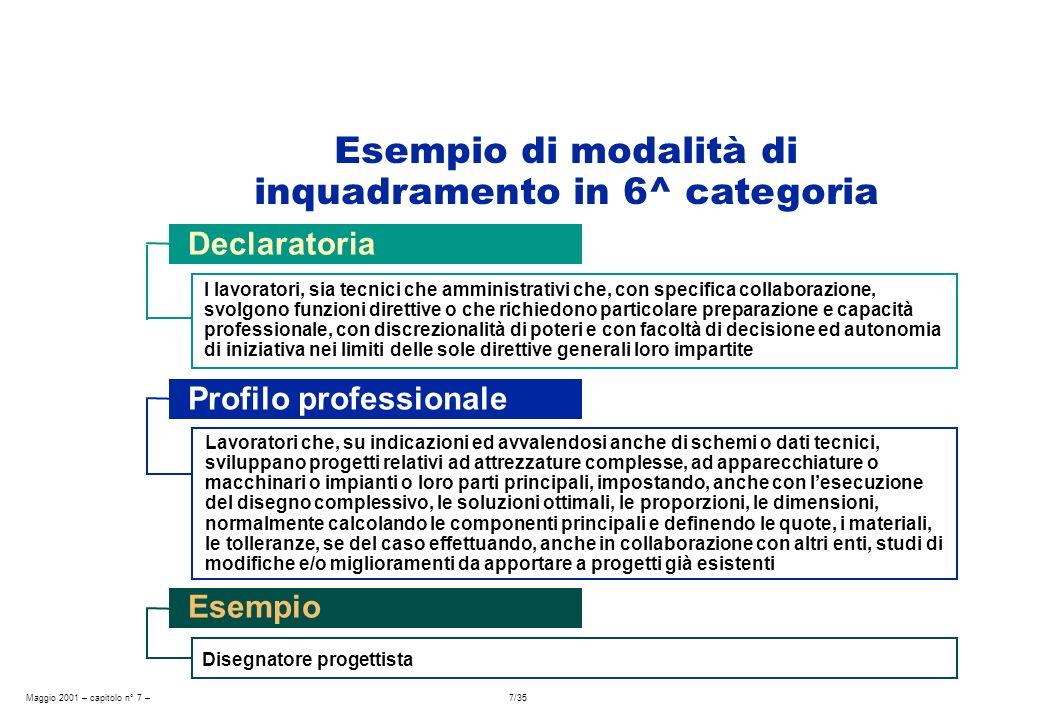 Maggio 2001 – capitolo n° 7 – 7/35 Esempio di modalità di inquadramento in 6^ categoria I lavoratori, sia tecnici che amministrativi che, con specific
