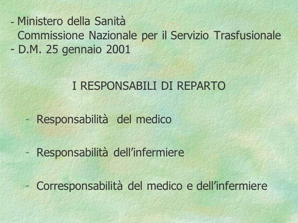 IL FLUSSO OPERATIVO Accertamento dellindicazione alla trasfusione (medico) Valutazione della possibilità di autotrasfusione (medico) Richiesta di consenso alla trasfusione (medico e infermiere) Compilazione della parte anagrafica della richiesta (infermiere) Prelievo e firma dei campioni (infermiere/medico) Compilazione della parte clinica e firma della richiesta (medico) Verifica della correttezza dei dati (medico) Invio al Servizio Trasfusionale della richiesta e dei campioni (infermiere)