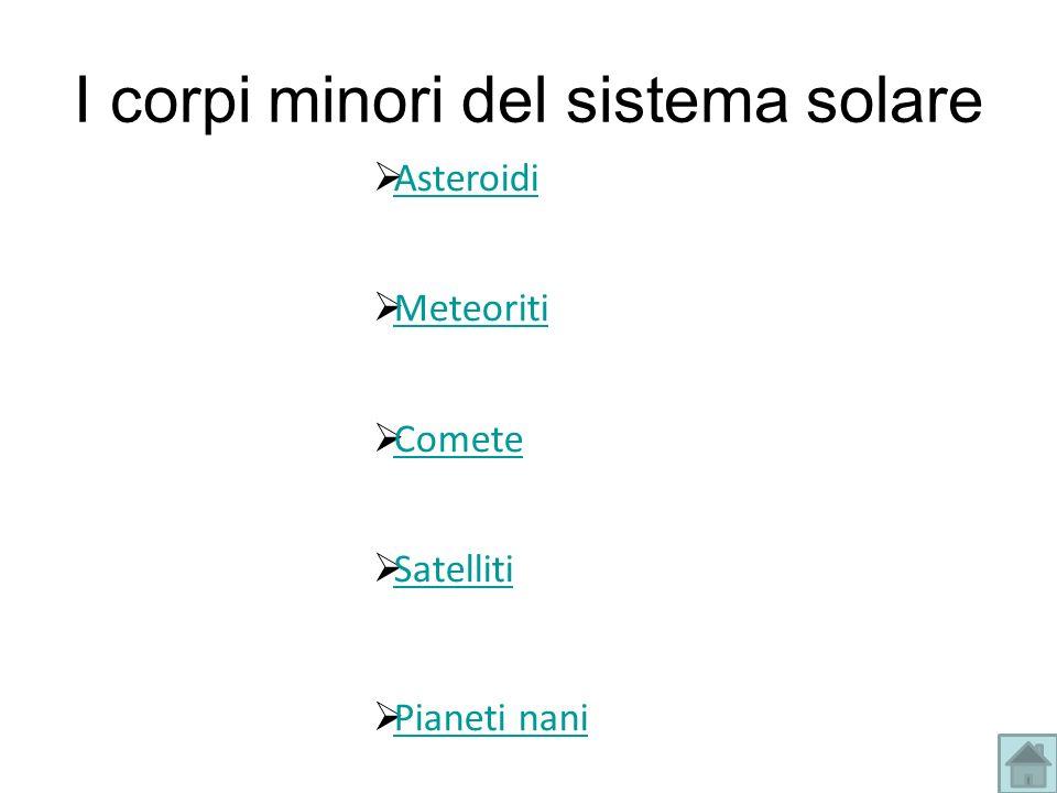 Asteroidi Meteoriti Comete Satelliti Pianeti nani I corpi minori del sistema solare