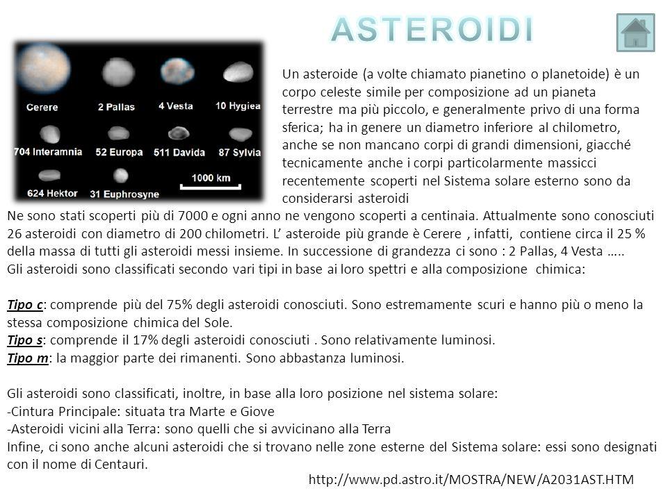Un asteroide (a volte chiamato pianetino o planetoide) è un corpo celeste simile per composizione ad un pianeta terrestre ma più piccolo, e generalmen